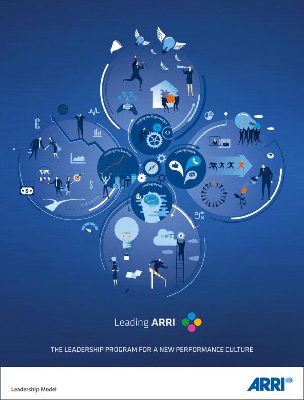ARRI_Poster